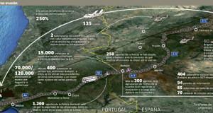 تحويل العاصمة الإسبانية من مدريد إلى لشبونة