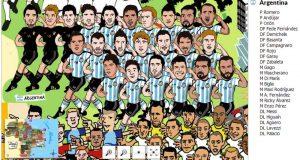 منتخب الأرجنتين يغادر المونديال: إكرام الميت دفنه..!