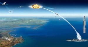 روسيا تهدد الأسطول الأمريكي بمضيق جبل طارق