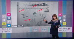 إضحك مع السعودية: المرأة حيوان..!