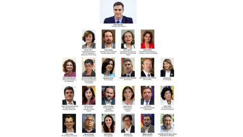 هذه أبرز تحديات الحكومة الإسبانية الجديدة