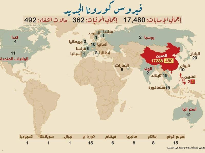 سفارة المغرب تؤكد عدم إصابة مغاربة الصين بالفيروس